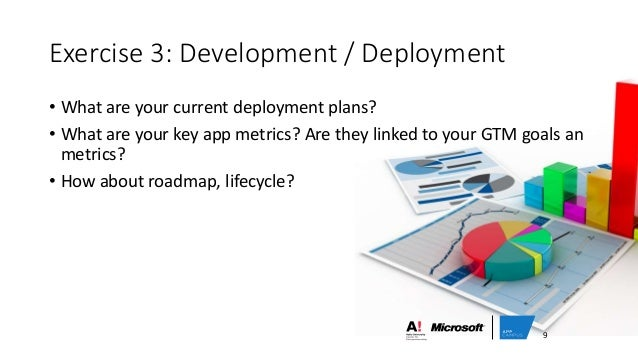 Exercise 3: Development / Deployment • What are your current deployment plans? • What are your key app metrics? Are they l...