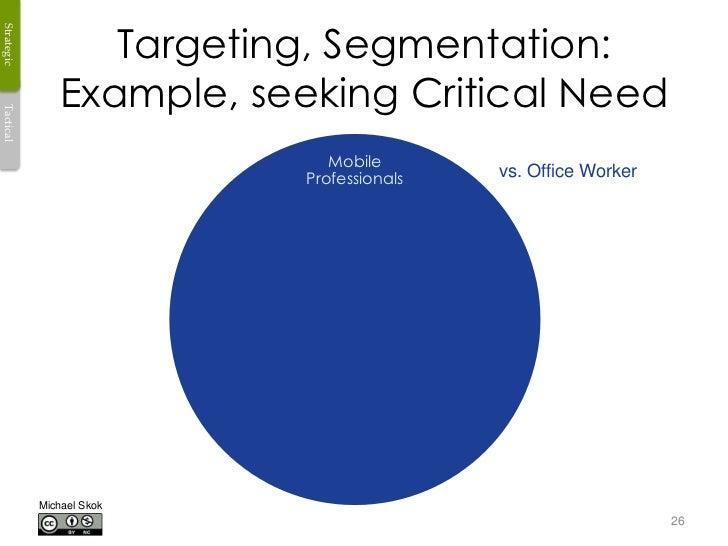 Targeting, Segmentation:Strategic               Example, seeking Critical NeedTactical                              Mobile...