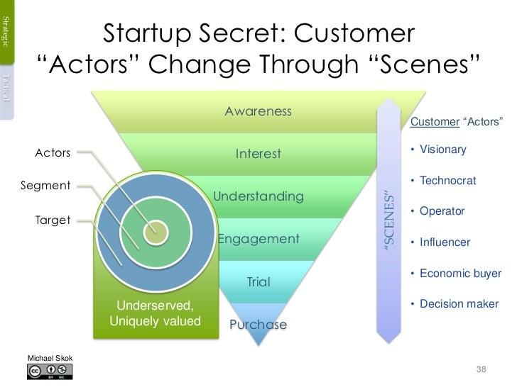 """Startup Secret: CustomerStrategic              """"Actors"""" Change Through """"Scenes""""Tactical                                   ..."""