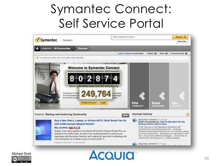 Symantec Connect:                Self Service PortalMichael Skok                                      54