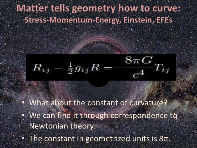an introduction to the analysis of the general theory of relativity The second part develops the main implications of einstein's general relativity as a theory of gravity rooted in the an introduction to real analysis.