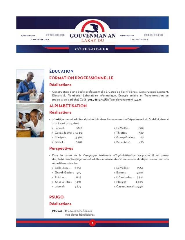 ÉDUCATION  FORMATION PROFESSIONNELLE  Réalisations  • Construction d'une école professionnelle à Côtes-de-Fer (Filières!: ...
