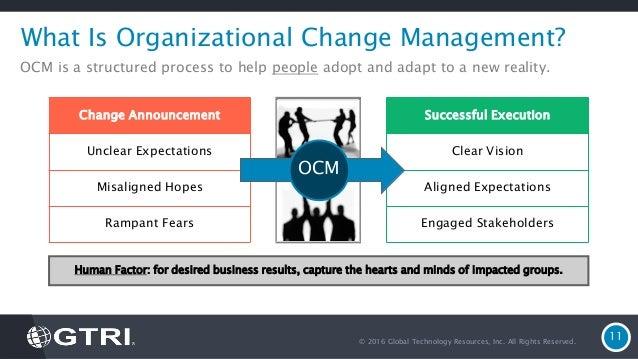 Technology Management Image: Organizational Change Management