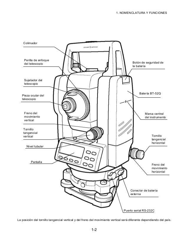Gts 230w-manual-de-uso