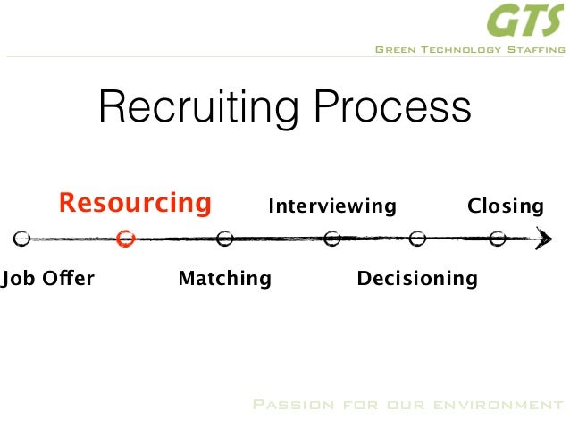 Green Technology Staffing Passion for our environment Resourcing Matching Decisioning Interviewing Job Offer Closing Recru...