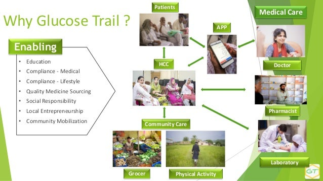 Why Glucose Trail ? • Education • Compliance - Medical • Compliance - Lifestyle • Quality Medicine Sourcing • Social Respo...