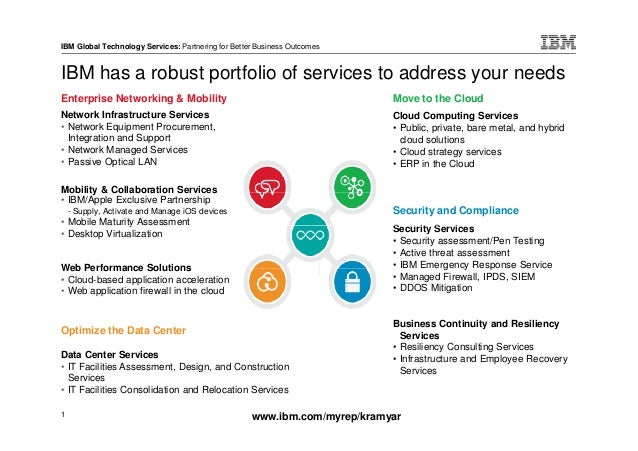 IBM Global Technology Services: Partnering for Better Business Outcomes Move to the Cloud Cloud Computing Services • Publi...