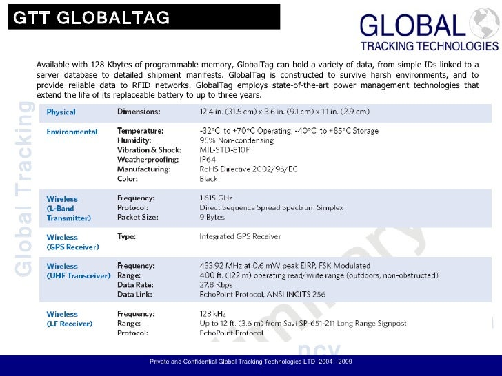 GTT Global Tag<br />Available with 128 Kbytes of programmable memory, GlobalTag can hold a variety of data, from simple ID...