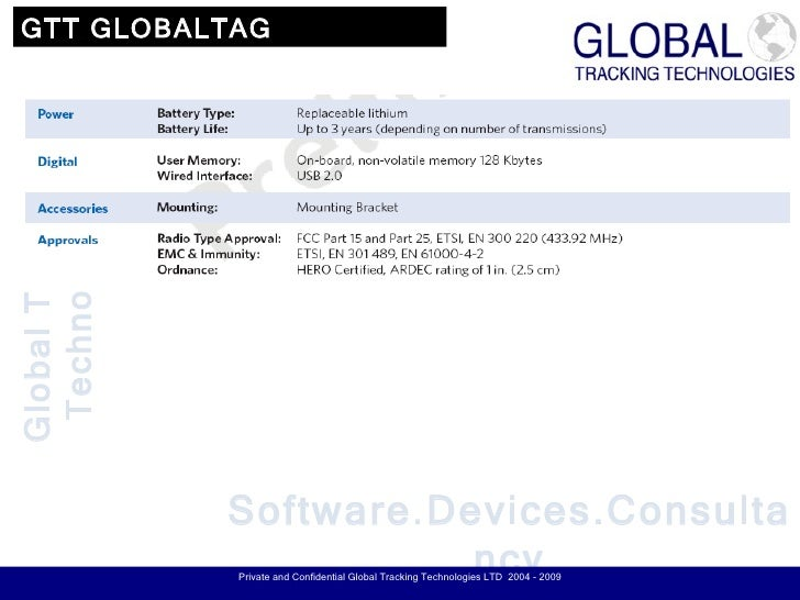 GTT Global Tag<br />