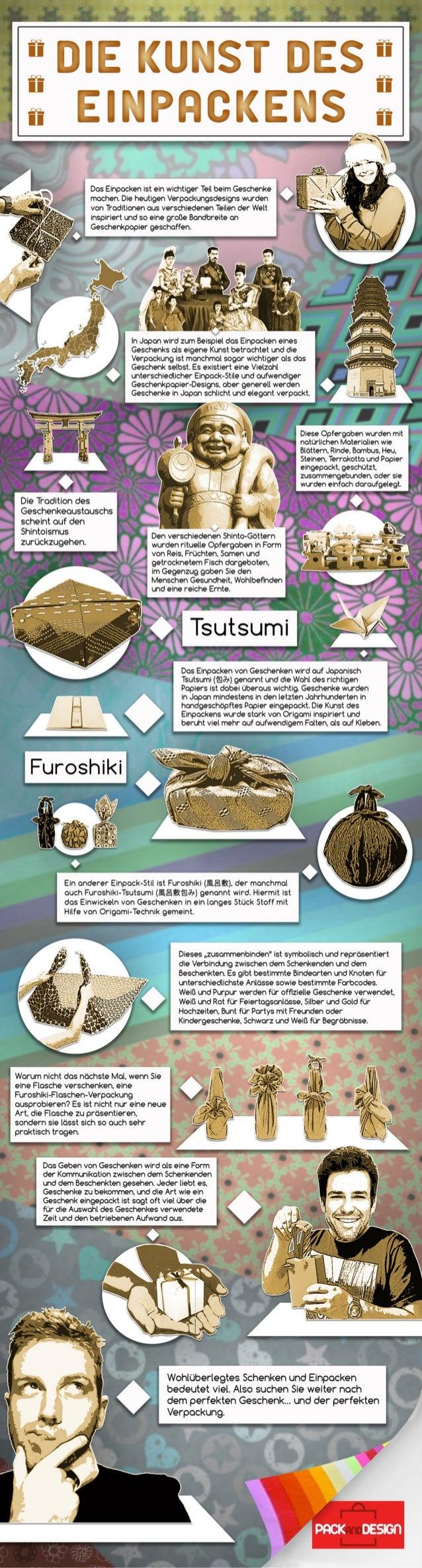Göttliche Verpackungen bei Pack & Design
