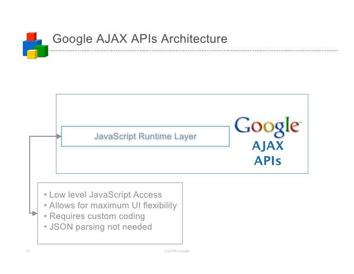 Google AJAX APIs Architecture                       JavaScript Runtime Layer                                              ...