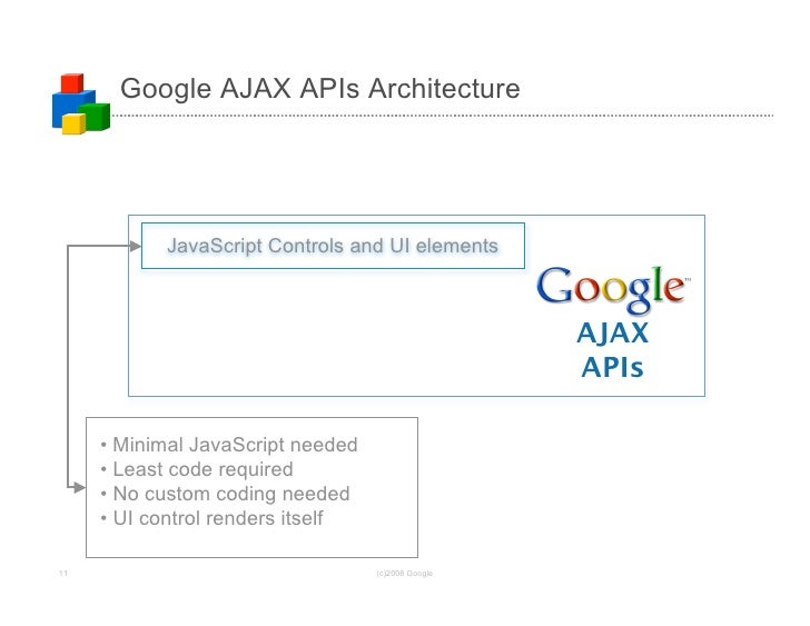 Google AJAX APIs Architecture                JavaScript Controls and UI elements                                          ...