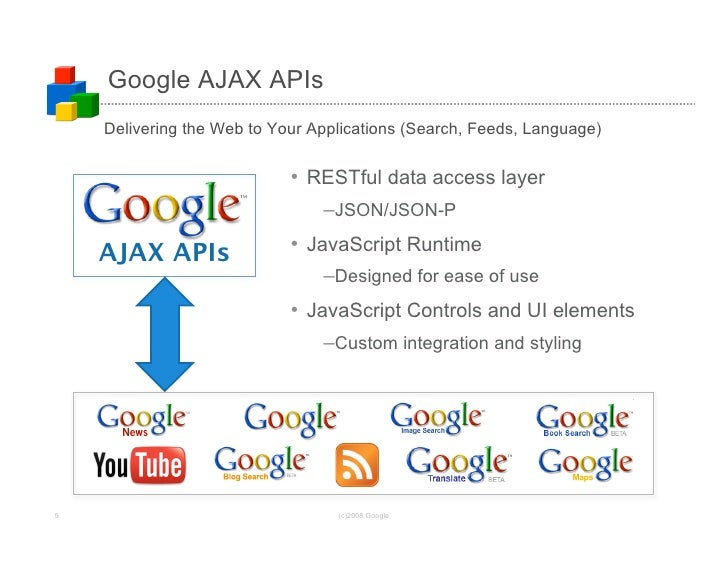 Google AJAX APIs     Delivering the Web to Your Applications (Search, Feeds, Language)                               • RES...