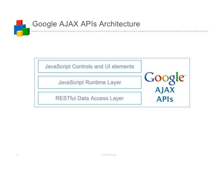 Google AJAX APIs Architecture            JavaScript Controls and UI elements              JavaScript Runtime Layer        ...