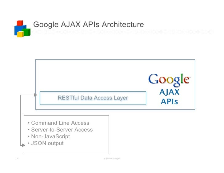Google AJAX APIs Architecture                                                      AJAX                RESTful Data Access...