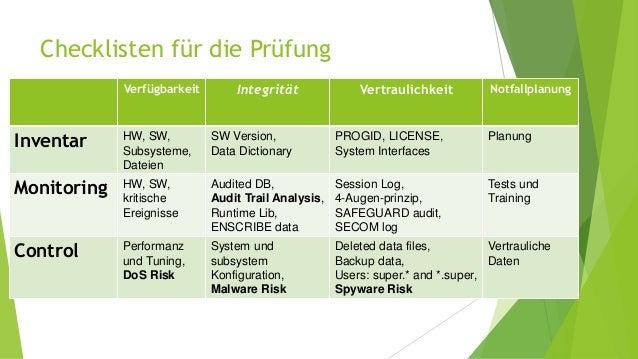 Checklisten für die Prüfung  Verfügbarkeit Integrität Vertraulichkeit Notfallplanung  Inventar HW, SW,  Subsysteme,  Datei...