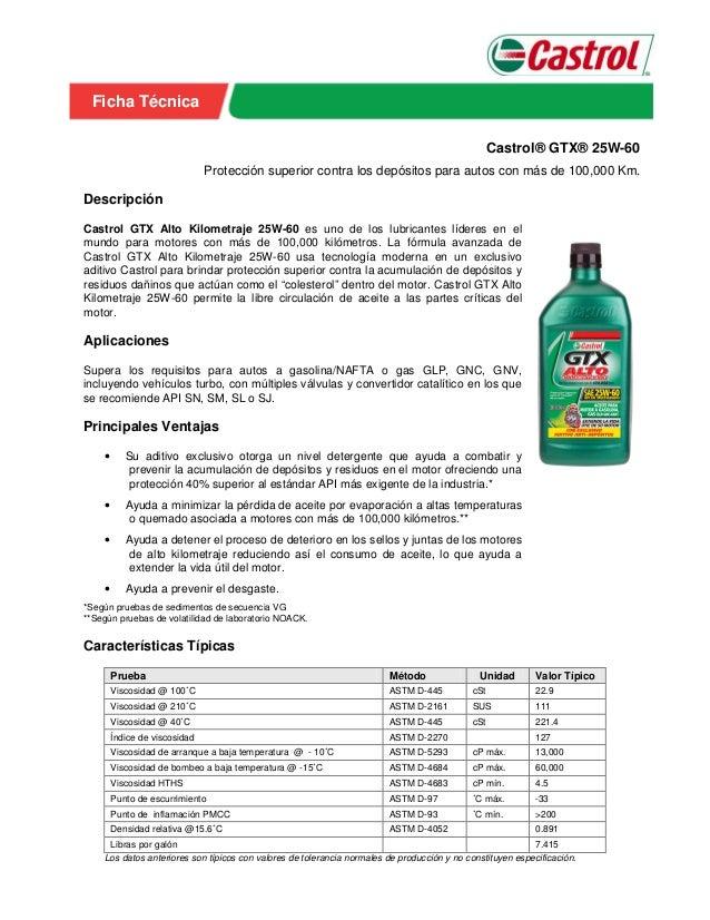 Ficha Técnica Castrol® GTX® 25W-60 Protección superior contra los depósitos para autos con más de 100,000 Km.  Descripción...