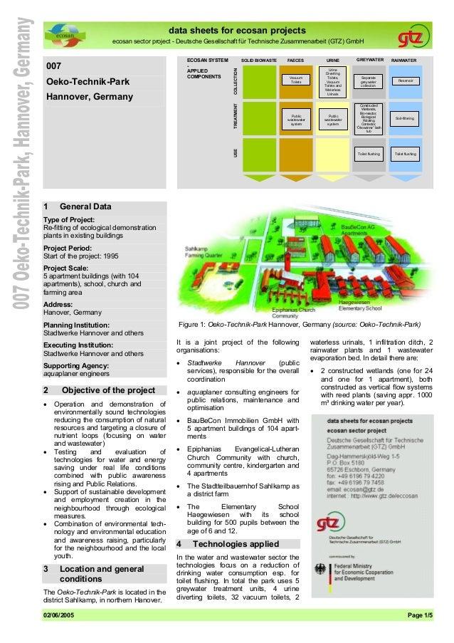 02/06/2005 Page 1/5 data sheets for ecosan projects ecosan sector project - Deutsche Gesellschaft für Technische Zusammena...