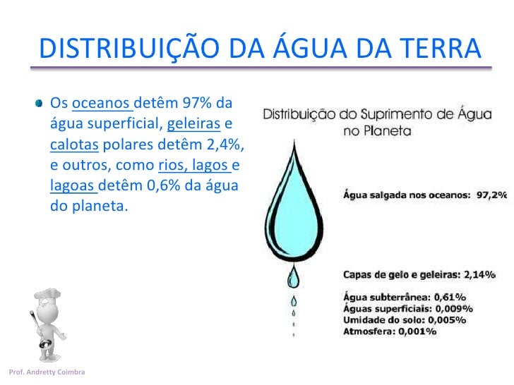 DISTRIBUIÇÃO DA ÁGUA DA TERRA           Os oceanos detêm 97% da           água superficial, geleiras e           calotas p...