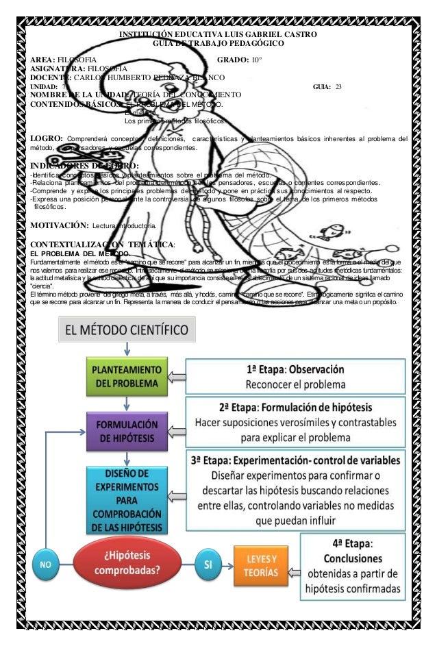 INSTITUCIÓN EDUCATIVA LUIS GABRIEL CASTRO GUIA DE TRABAJO PEDAGÓGICO AREA: FILOSOFIA GRADO: 10° ASIGNATURA: FILOSOFIA DOCE...