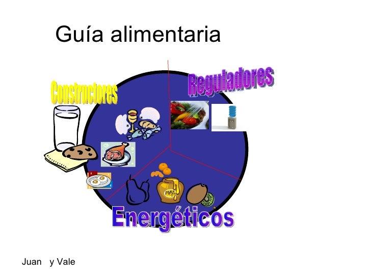 Guía alimentaria  Constructores Reguladores Energéticos Juan  y Vale