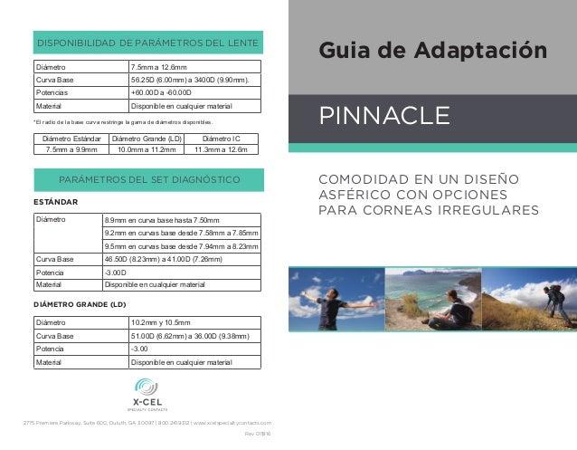 Guia de Adaptación PINNACLE DISPONIBILIDAD DE PARÁMETROS DEL LENTE PARÁMETROS DEL SET DIAGNÓSTICO COMODIDAD EN UN DISEÑO A...