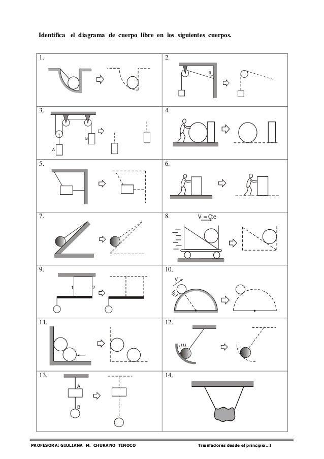 Guía de aplicación diagrama de cuerpo libre