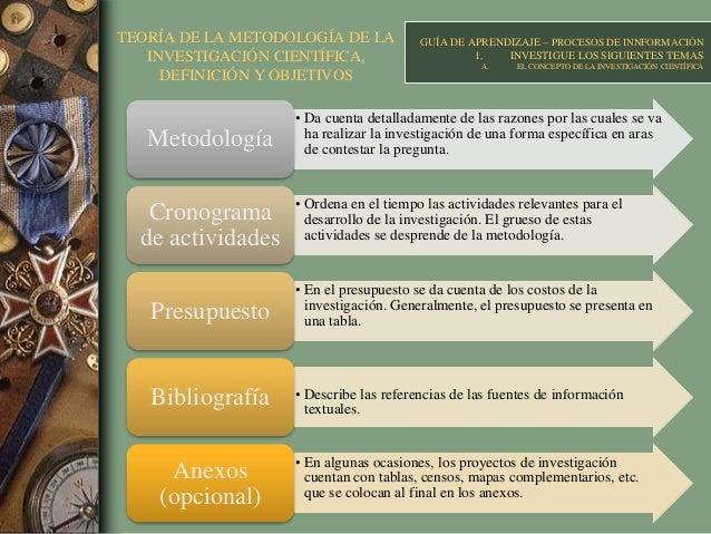 TEORÍA DE LA METODOLOGÍA DE LA INVESTIGACIÓN CIENTÍFICA, DEFINICIÓN Y OBJETIVOS GUÍA DE APRENDIZAJE – PROCESOS DE INNFORMA...