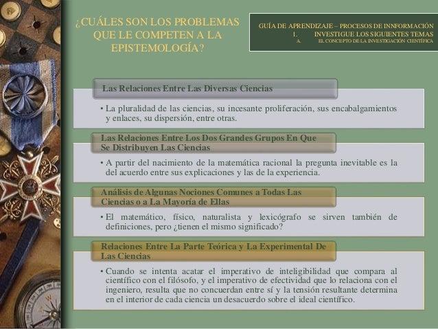 ¿CUÁLES SON LOS PROBLEMAS QUE LE COMPETEN A LA EPISTEMOLOGÍA? GUÍA DE APRENDIZAJE – PROCESOS DE INNFORMACIÓN 1. INVESTIGUE...