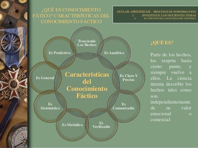 ¿QUÉ ES CONOCIMIENTO FÁTICO? CARACTERÍSTICAS DEL CONOCIMIENTO FÁCTICO GUÍA DE APRENDIZAJE – PROCESOS DE INNFORMACIÓN 1. IN...