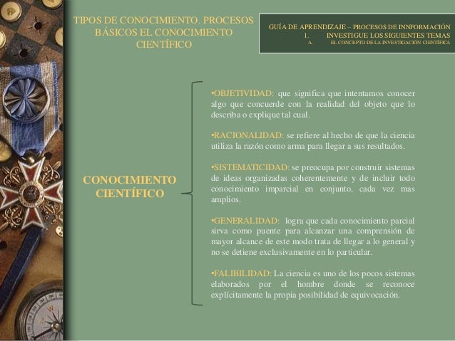 TIPOS DE CONOCIMIENTO. PROCESOS BÁSICOS EL CONOCIMIENTO CIENTÍFICO GUÍA DE APRENDIZAJE – PROCESOS DE INNFORMACIÓN 1. INVES...