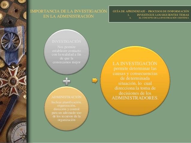 IMPORTANCIA DE LA INVESTIGACIÓN EN LA ADMINISTRACIÓN GUÍA DE APRENDIZAJE – PROCESOS DE INNFORMACIÓN 1. INVESTIGUE LOS SIGU...