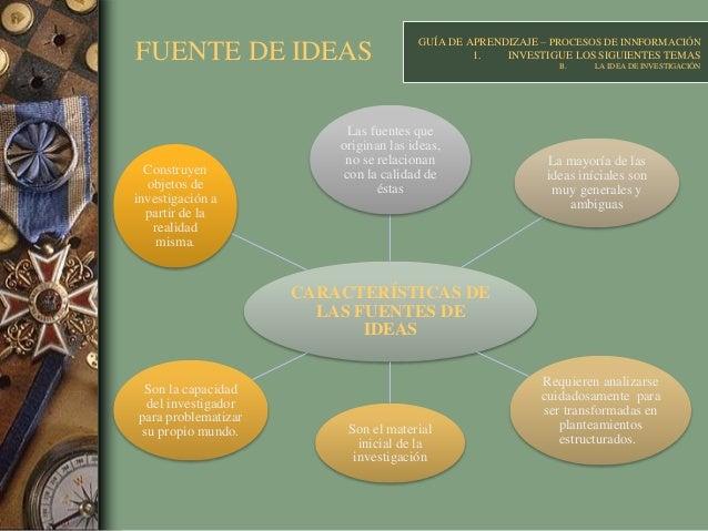 FUENTE DE IDEAS GUÍA DE APRENDIZAJE – PROCESOS DE INNFORMACIÓN 1. INVESTIGUE LOS SIGUIENTES TEMAS B. LA IDEA DE INVESTIGAC...