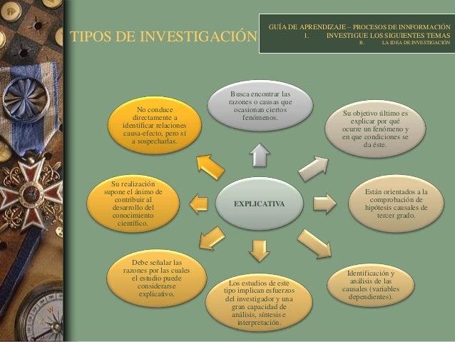TIPOS DE INVESTIGACIÓN EXPLICATIVA Busca encontrar las razones o causas que ocasionan ciertos fenómenos. Su objetivo últim...