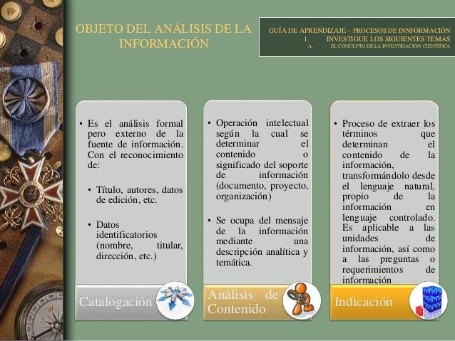 OBJETO DEL ANÁLISIS DE LA INFORMACIÓN GUÍA DE APRENDIZAJE – PROCESOS DE INNFORMACIÓN 1. INVESTIGUE LOS SIGUIENTES TEMAS A....