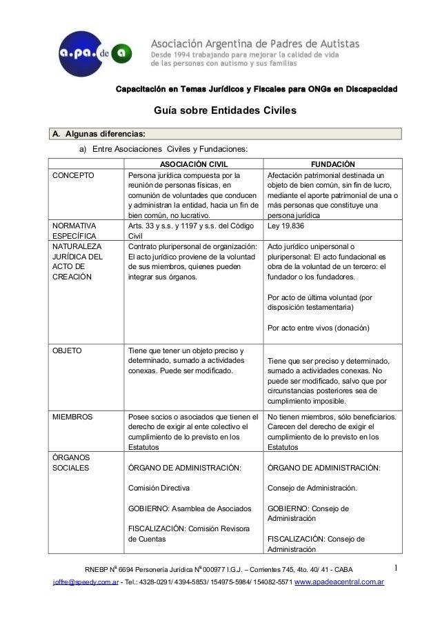 Capacitación en Temas Jurídicos y Fiscales para ONGs en DiscapacidadGuía sobre Entidades CivilesA. Algunas diferencias:a) ...