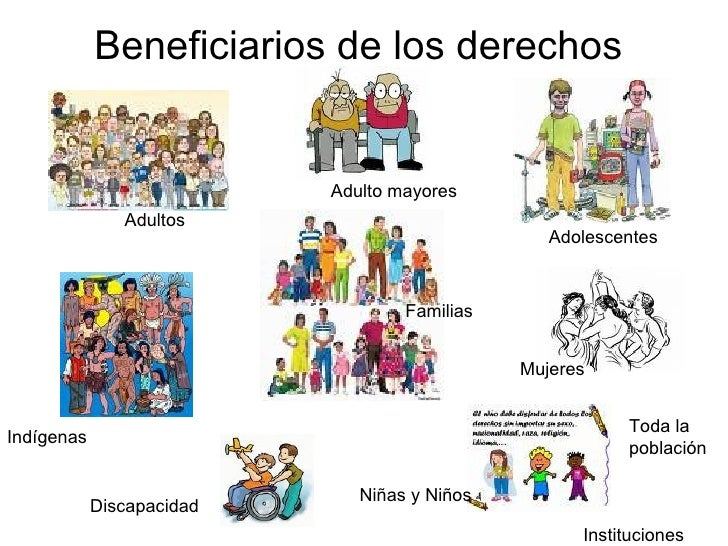 Beneficiarios de los derechos  Adultos Adulto mayores Adolescentes Familias Mujeres Indígenas Discapacidad Niñas y Niños T...