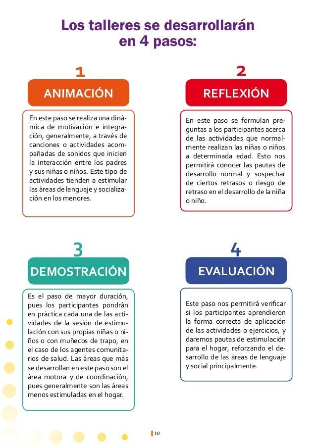 I. LA ESTIMULACIÓN TEMPRANA                                                         10                                    ...