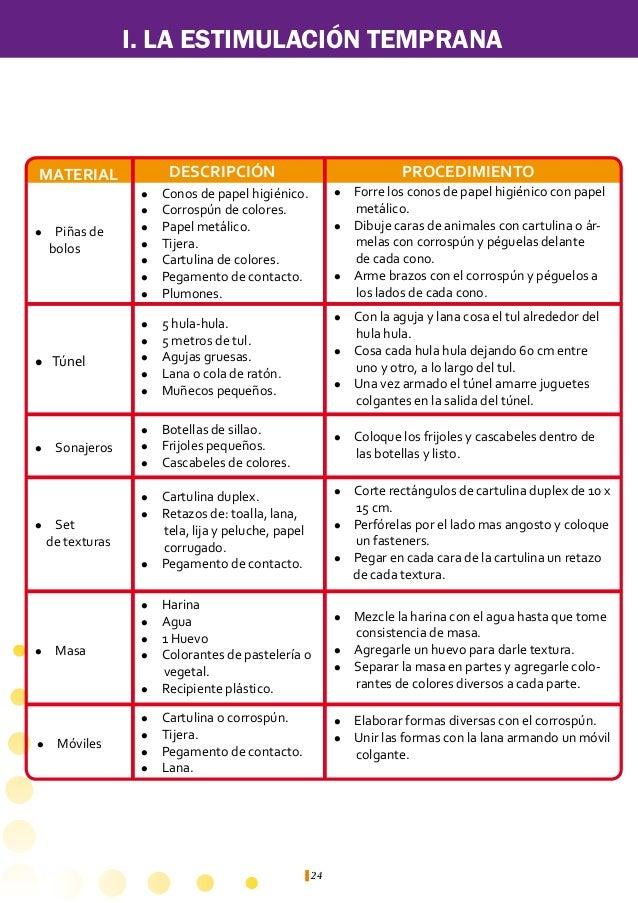 II. RECIÉN NACIDO       GUÍA PARA    EL DESARROLLODE LA SESIÓN EDUCATIVA              27