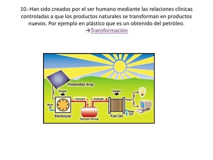 10.-Han sido creados por el ser humano mediante las relaciones clínicas controladas a que los productos naturales se trans...