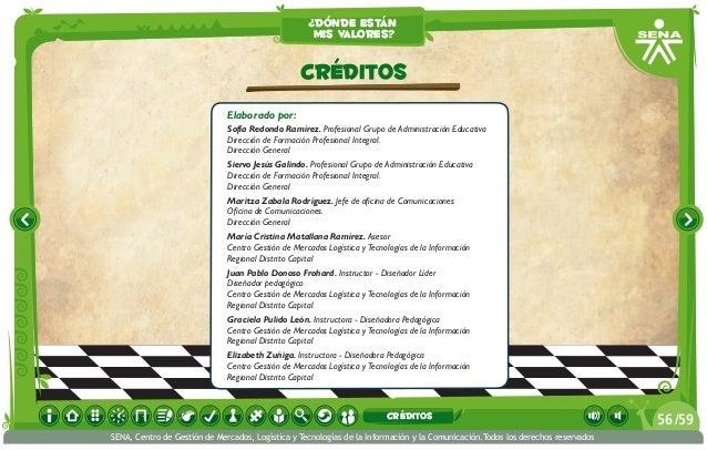 Elaborado por: Sofía Redondo Ramírez. Profesional Grupo de Administración Educativa Dirección de Formación Profesional Int...