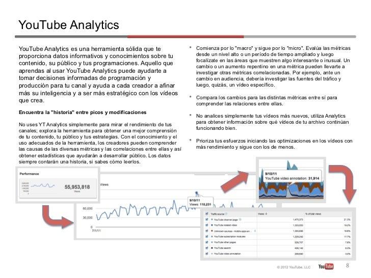 Guia Del Creador De Youtube En Espanol Youtube