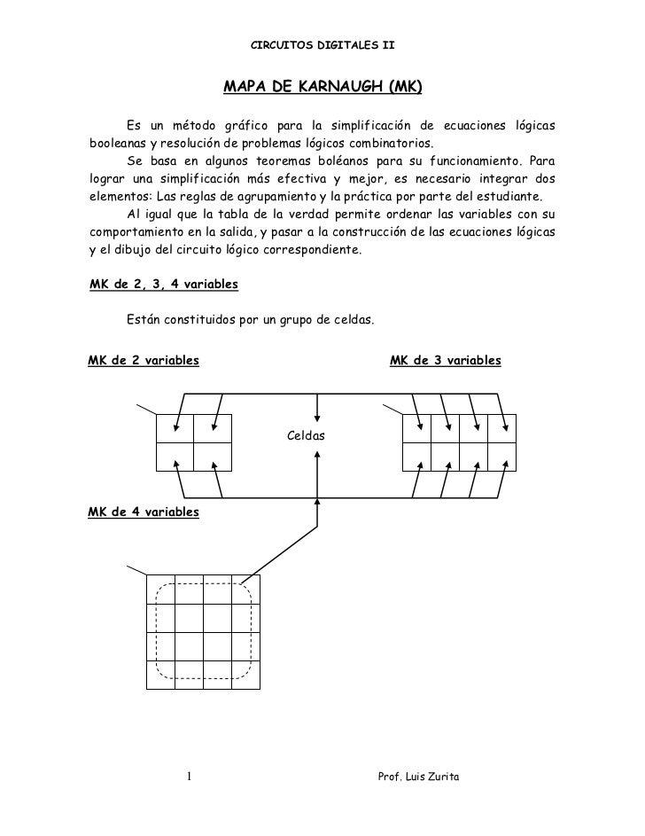 CIRCUITOS DIGITALES II                      MAPA DE KARNAUGH (MK)       Es un método gráfico para la simplificación de ecu...