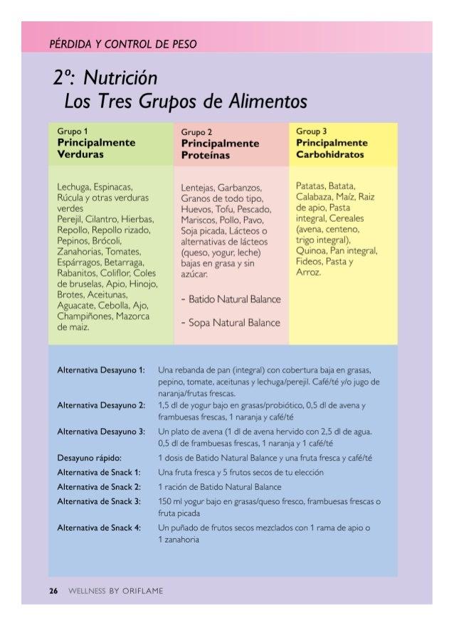 Guía de productos Wellness Oriflame