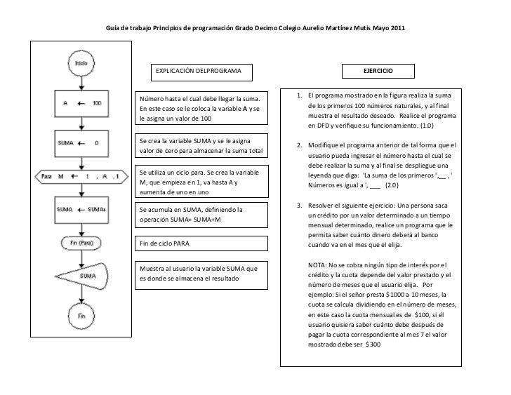 Guía de trabajo Principios de programación Grado Decimo Colegio Aurelio Martínez Mutis Mayo 2011 <br />15240038735<br />EJ...