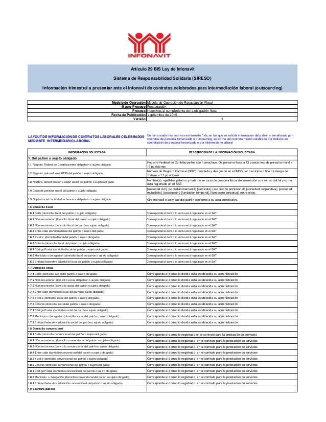 Modelo de Operación Modelo de Operación de Recaudación Fiscal Macro Proceso Recaudación Proceso Incentivos al cumplimiento...