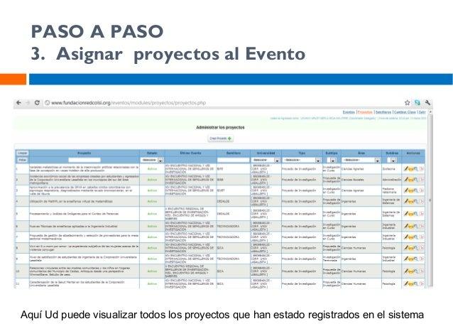 PASO A PASO 3. Agregar proyectos al Evento Aquí Ud puede visualizar todos los proyectos que han estado registrados en el s...