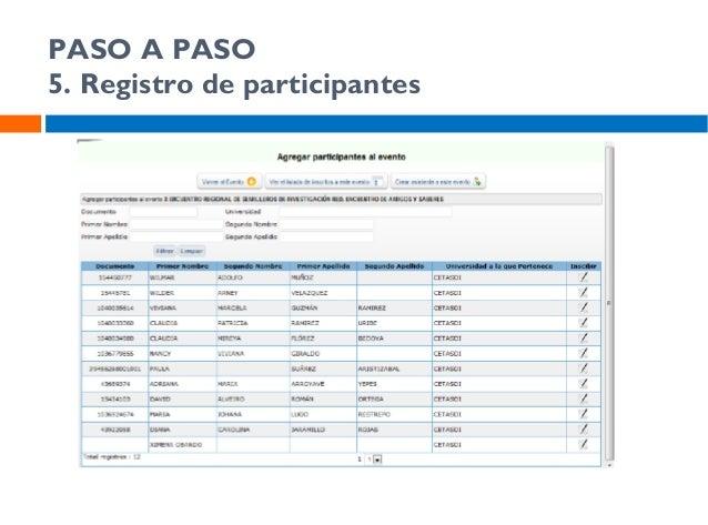 PASO A PASO 6. Registro de participantes