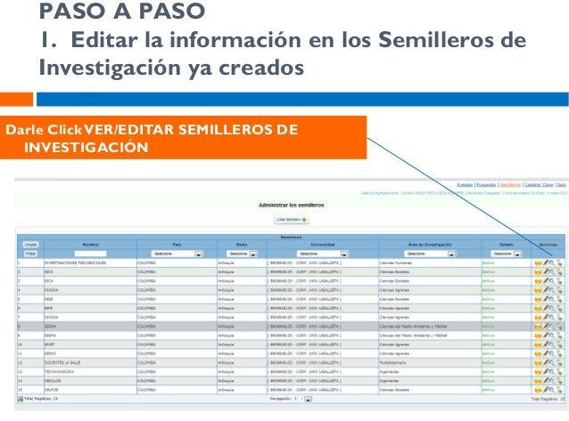 PASO A PASO 1. Editar la información en los Semilleros de Investigación ya creados Darle Click VER/EDITAR SEMILLEROS DE IN...