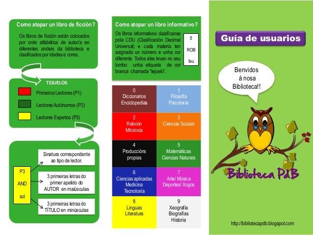 Guía de usuarios http://bibliotecapdb.blogspot.com 0 Diccionarios Enciclopedias 1 Filosofía Psicoloxía 2 Relixión Mitoloxí...